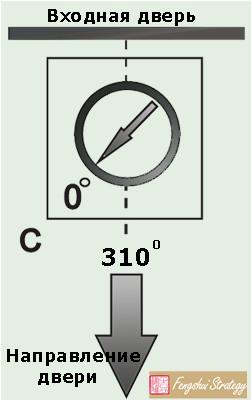 Измерения1