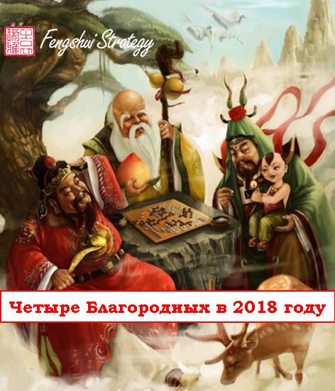 Четыре Благородных в 2018 году. Местоположение, активация