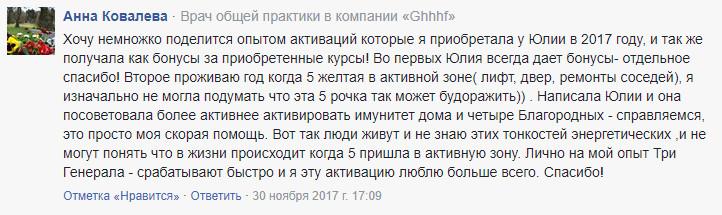 Активации_Ковалева